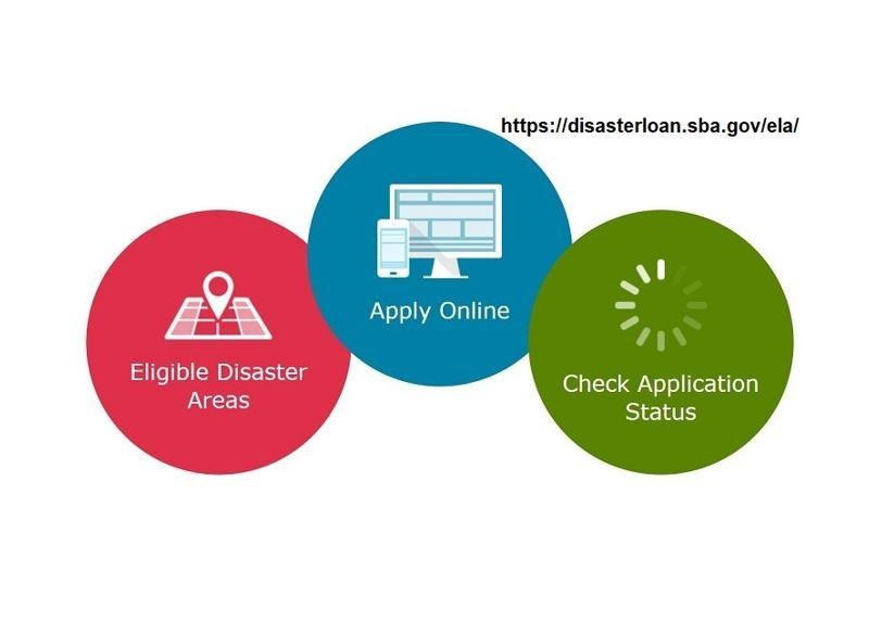 SBA Disaster Loan link